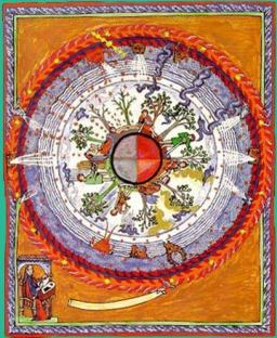 Hildegard-mandala